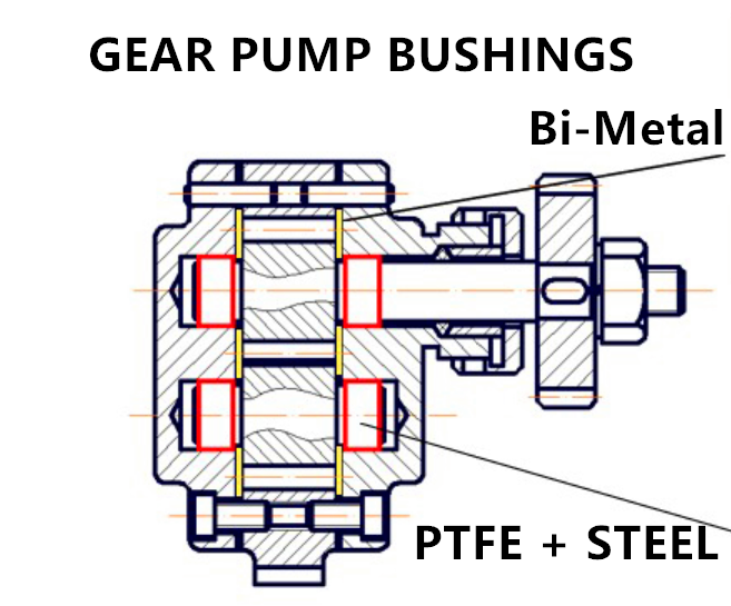 Cylinder Sleeve Bushings Hydraulic Pumps & Valve Bushing